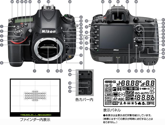 使えると便利かも?D610とD750の親指AFの設定方法!