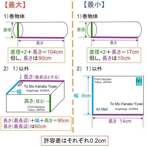 国際包装物のサイズ規定