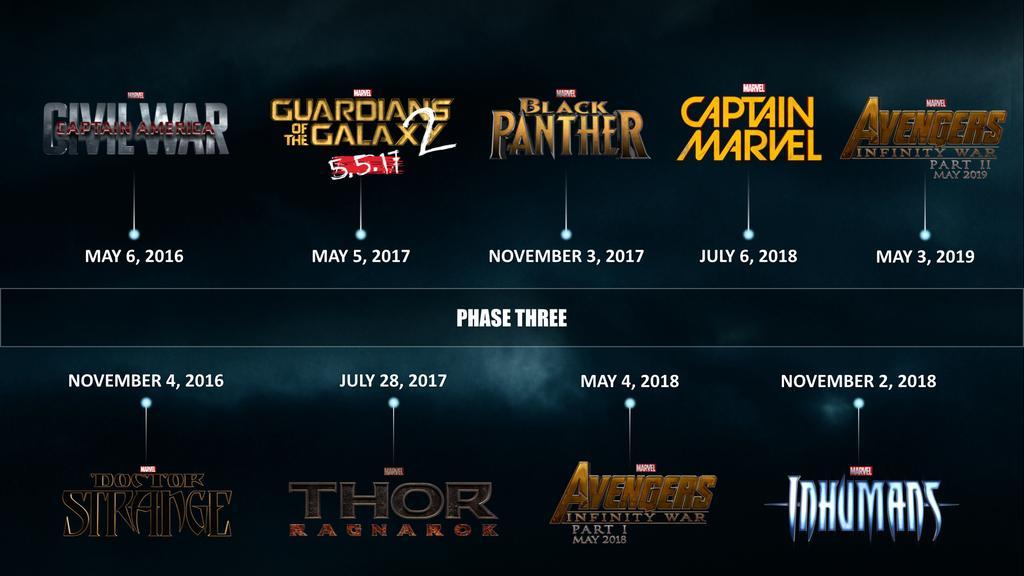 Marvel_Cinematic_Universe-Phase_Three
