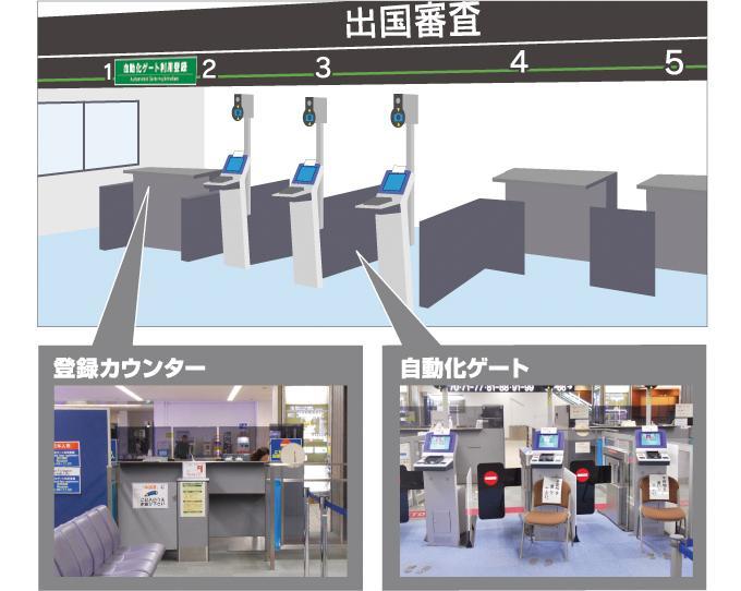 出入国検査 空港