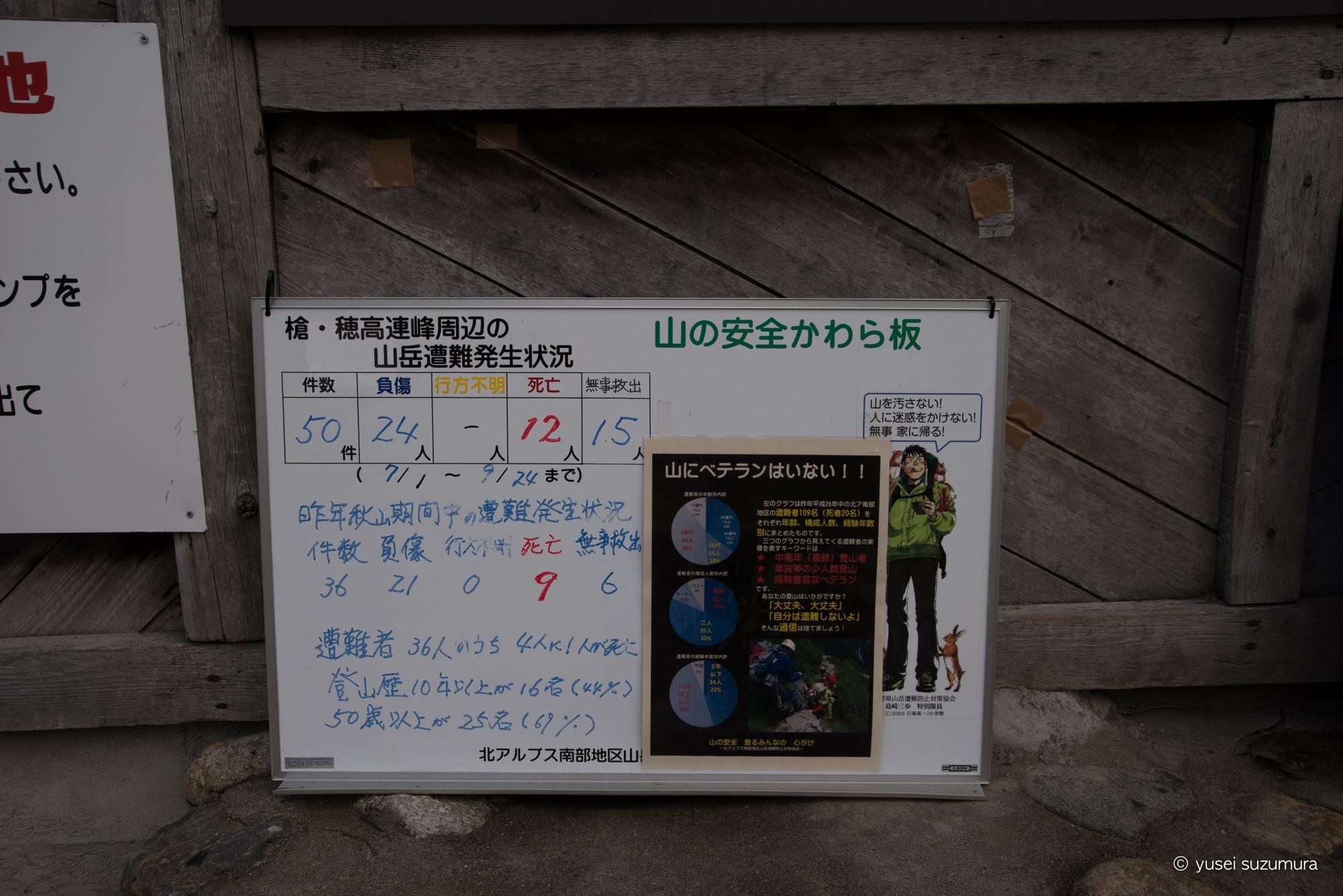 横尾山荘 遭難事故発生状況