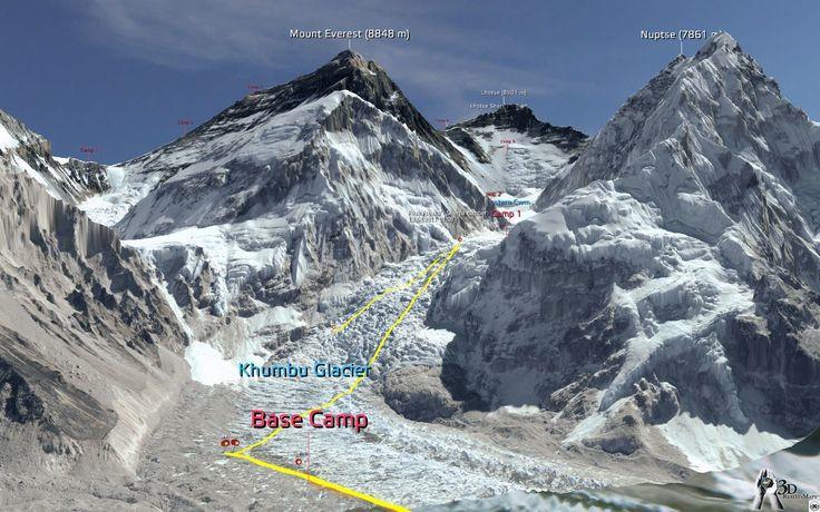 エベレスト登頂ルート